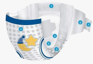 Allnites Comfortable soft Baby Diapers